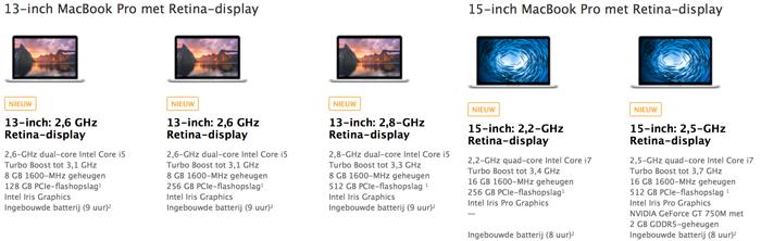 Nieuwe-MacBook-Pro-Retina